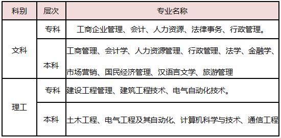四川大学网教专业表